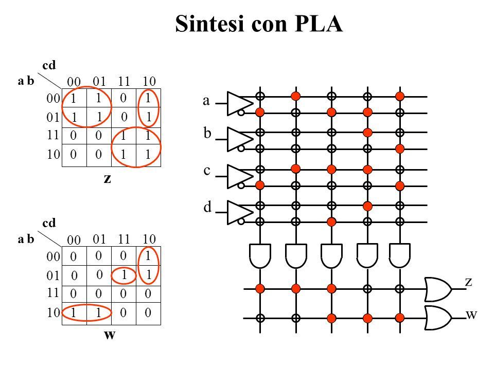Sintesi con PLA 00 01 11 10 a b cd 1 z w a b c d z w