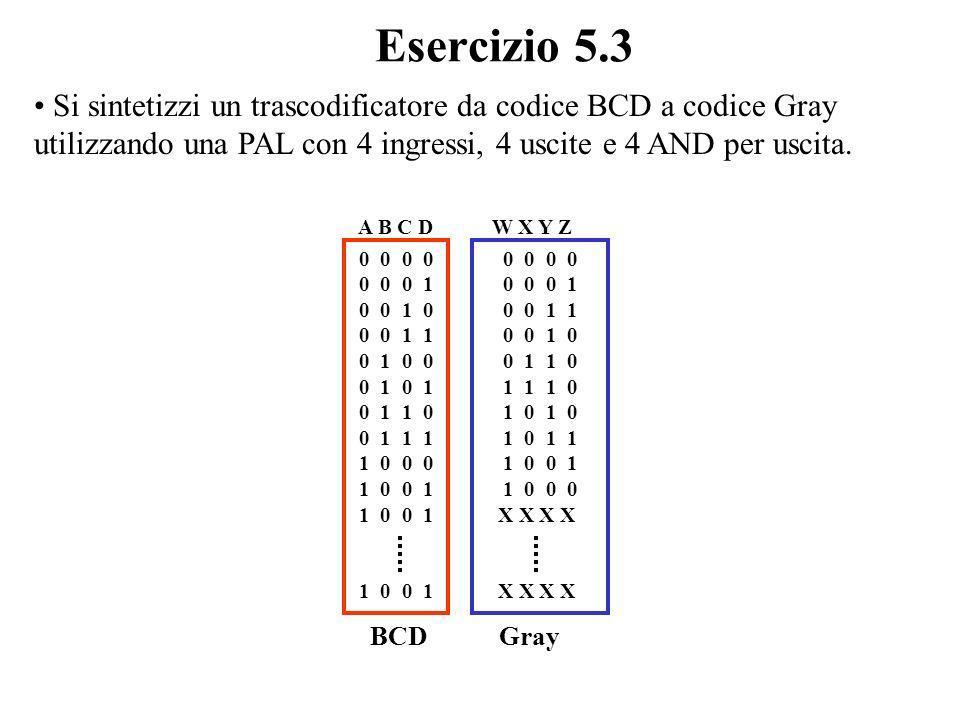 Esercizio 5.3 Si sintetizzi un trascodificatore da codice BCD a codice Gray. utilizzando una PAL con 4 ingressi, 4 uscite e 4 AND per uscita.
