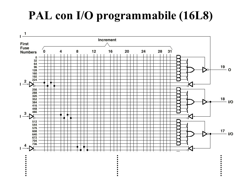 PAL con I/O programmabile (16L8)