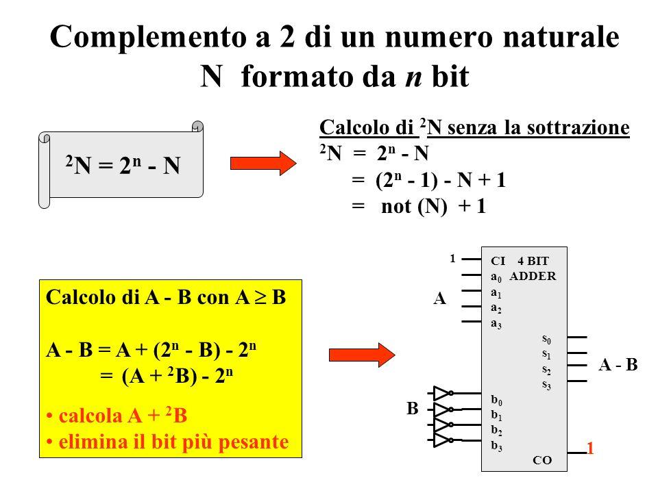Complemento a 2 di un numero naturale N formato da n bit