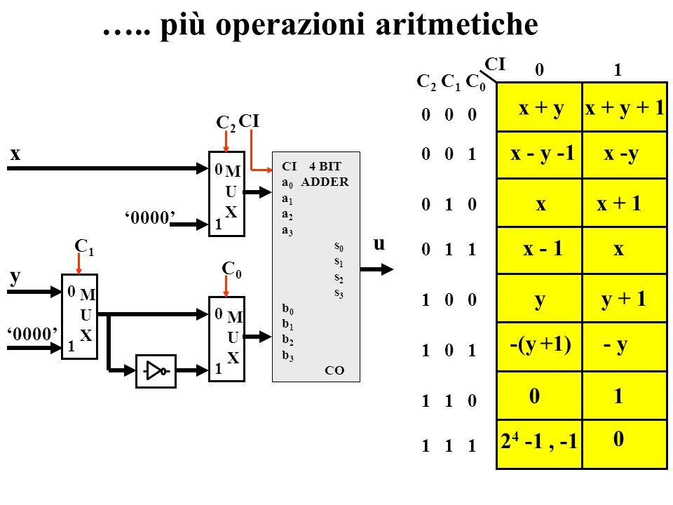 ….. più operazioni aritmetiche