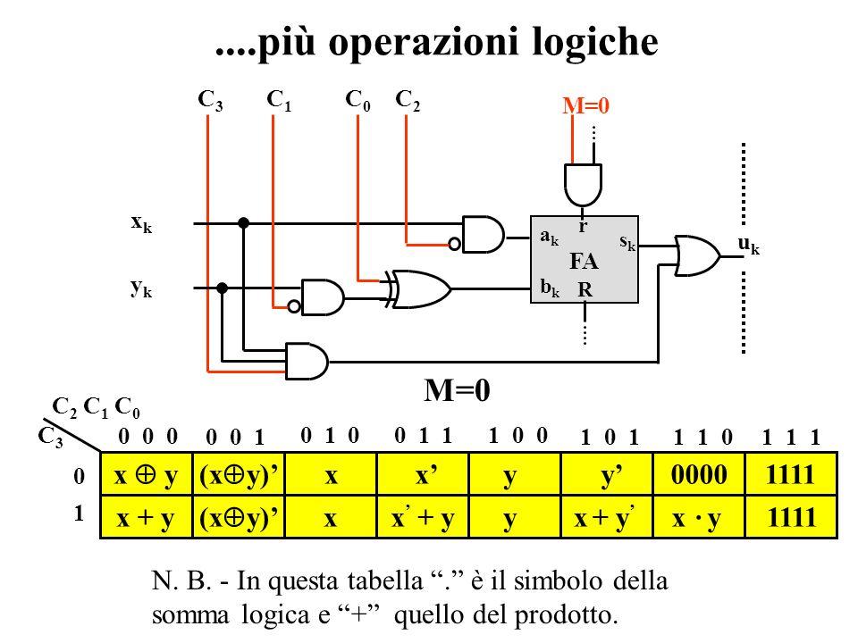 ....più operazioni logiche