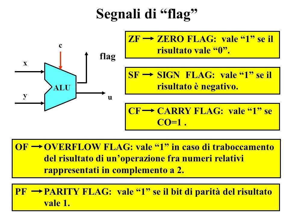 Segnali di flag ZF ZERO FLAG: vale 1 se il risultato vale 0 .