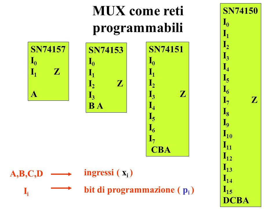 MUX come reti programmabili