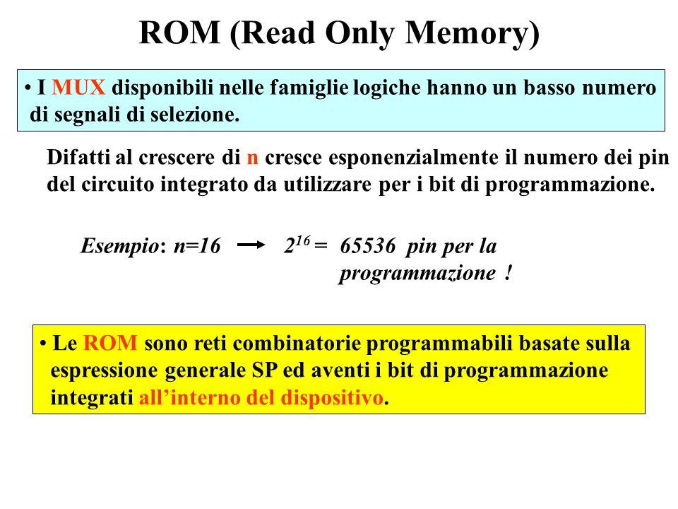 ROM (Read Only Memory) I MUX disponibili nelle famiglie logiche hanno un basso numero. di segnali di selezione.