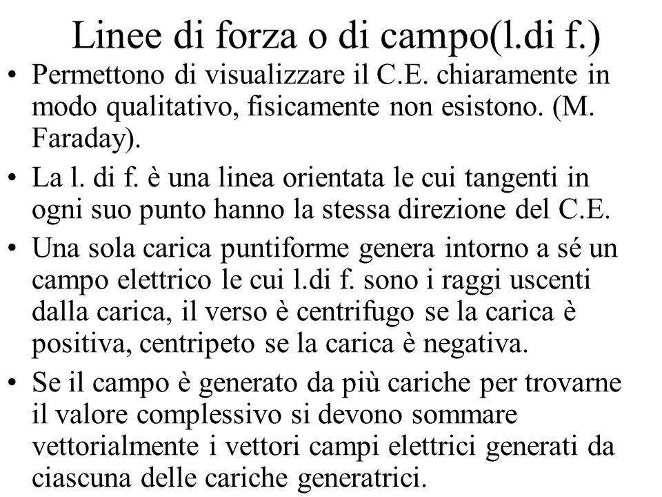 Linee di forza o di campo(l.di f.)