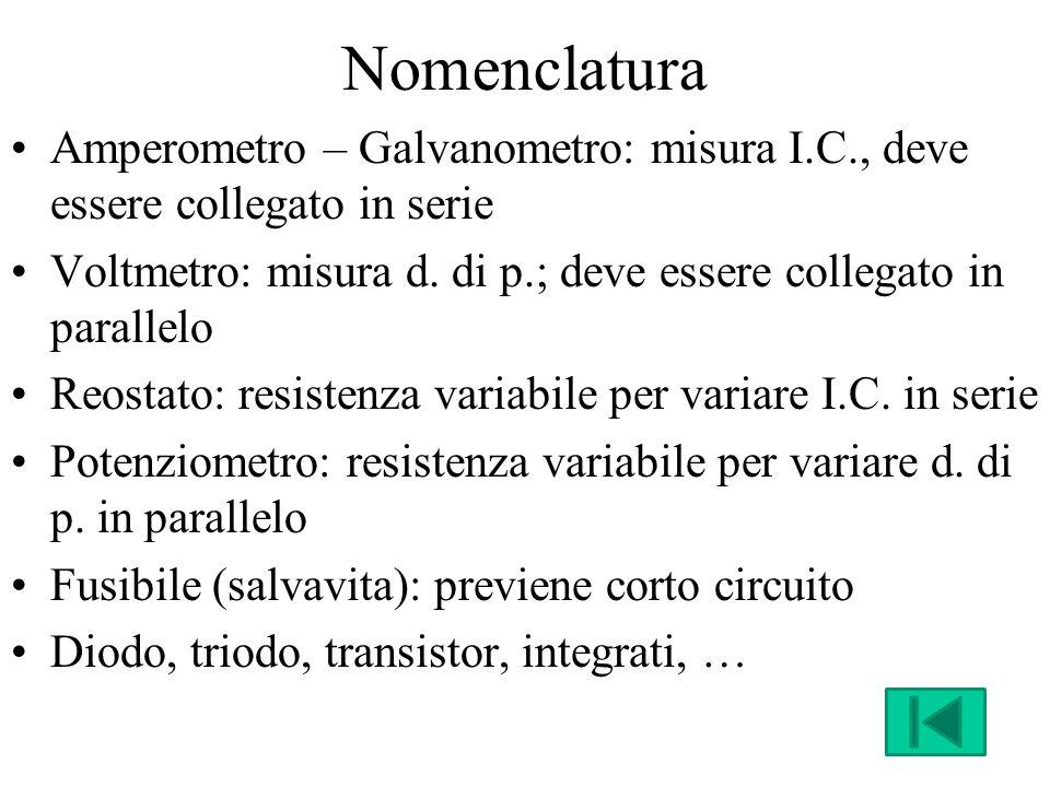 Nomenclatura Amperometro – Galvanometro: misura I.C., deve essere collegato in serie. Voltmetro: misura d. di p.; deve essere collegato in parallelo.