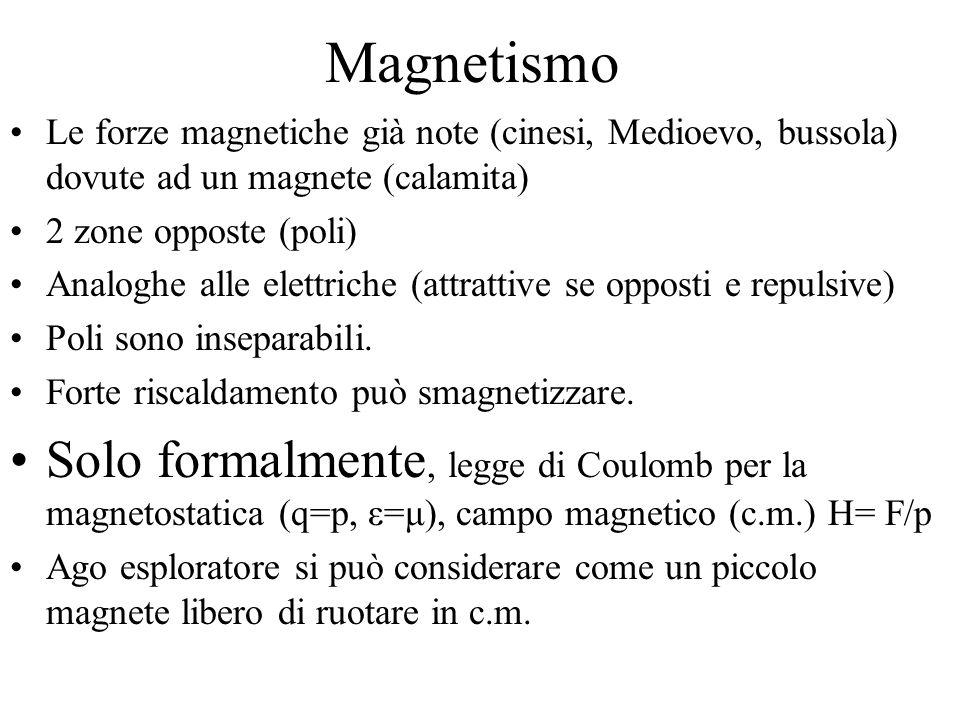 Magnetismo Le forze magnetiche già note (cinesi, Medioevo, bussola) dovute ad un magnete (calamita)