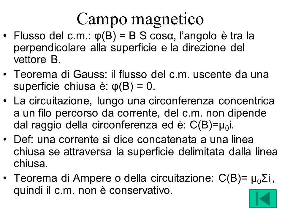 Campo magnetico Flusso del c.m.: φ(B) = B S cosα, l'angolo è tra la perpendicolare alla superficie e la direzione del vettore B.