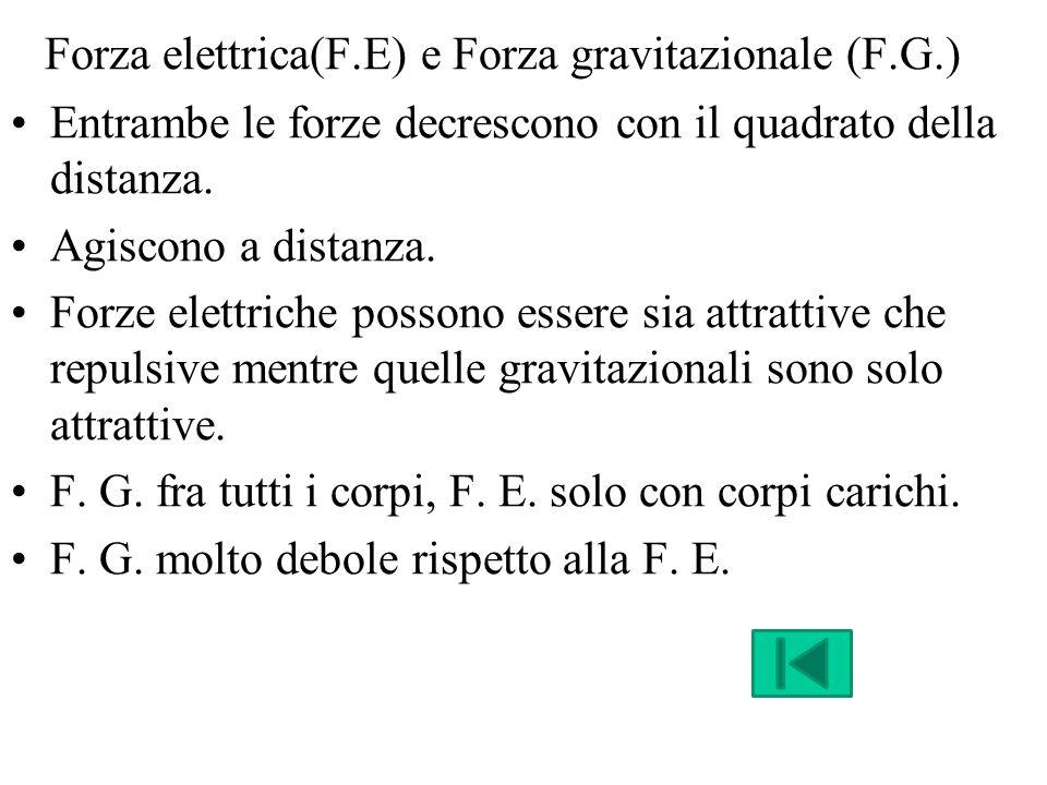 Forza elettrica(F.E) e Forza gravitazionale (F.G.)