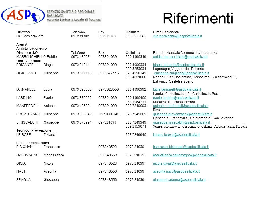Riferimenti Direttore Telefono Fax Cellulare E-mail aziendale
