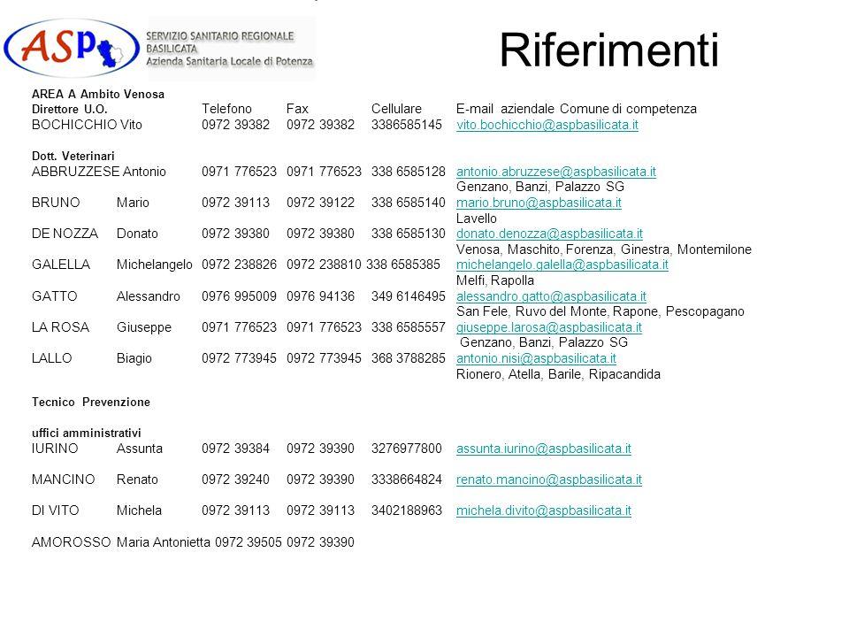 Riferimenti AREA A Ambito Venosa. Direttore U.O. Telefono Fax Cellulare E-mail aziendale Comune di competenza.