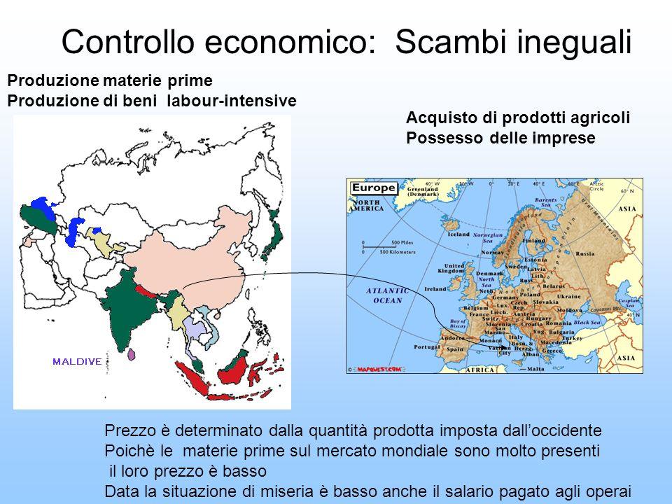 Controllo economico: Scambi ineguali
