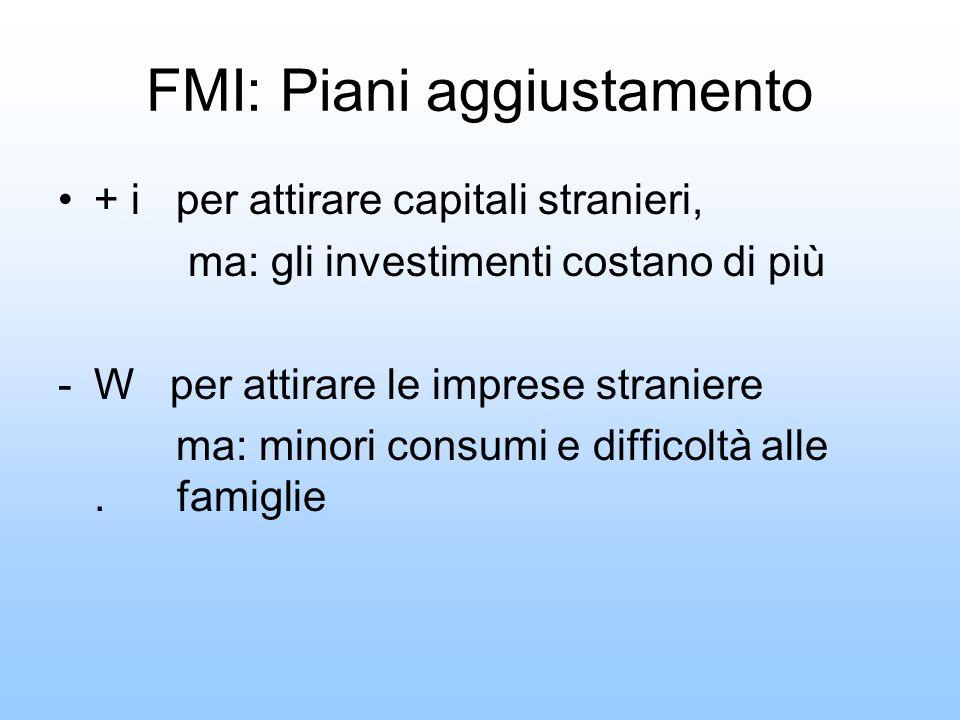 FMI: Piani aggiustamento