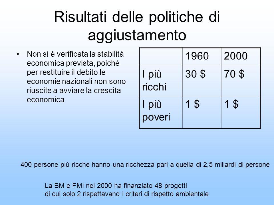 Risultati delle politiche di aggiustamento