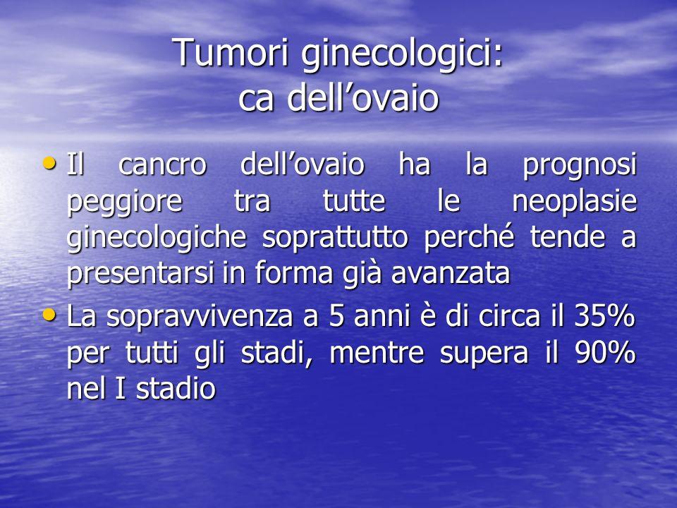 Tumori ginecologici: ca dell'ovaio