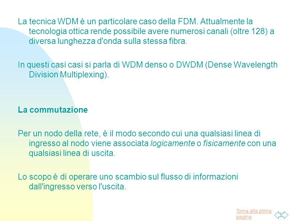 La tecnica WDM è un particolare caso della FDM