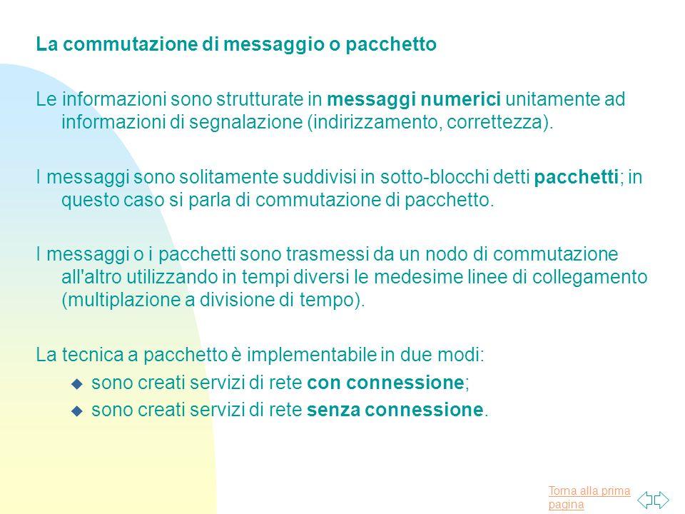 La commutazione di messaggio o pacchetto
