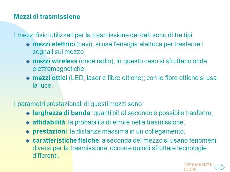 Mezzi di trasmissione I mezzi fisici utilizzati per la trasmissione dei dati sono di tre tipi: