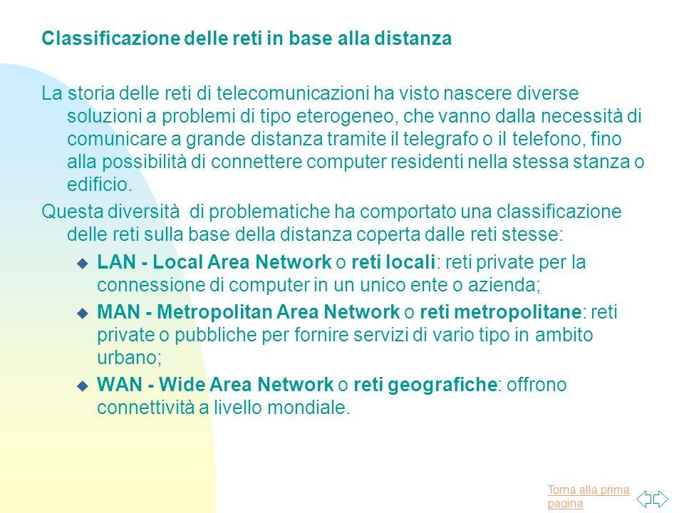 Classificazione delle reti in base alla distanza