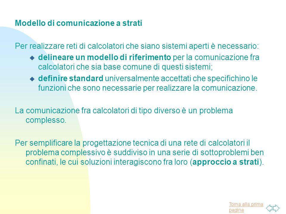 Modello di comunicazione a strati
