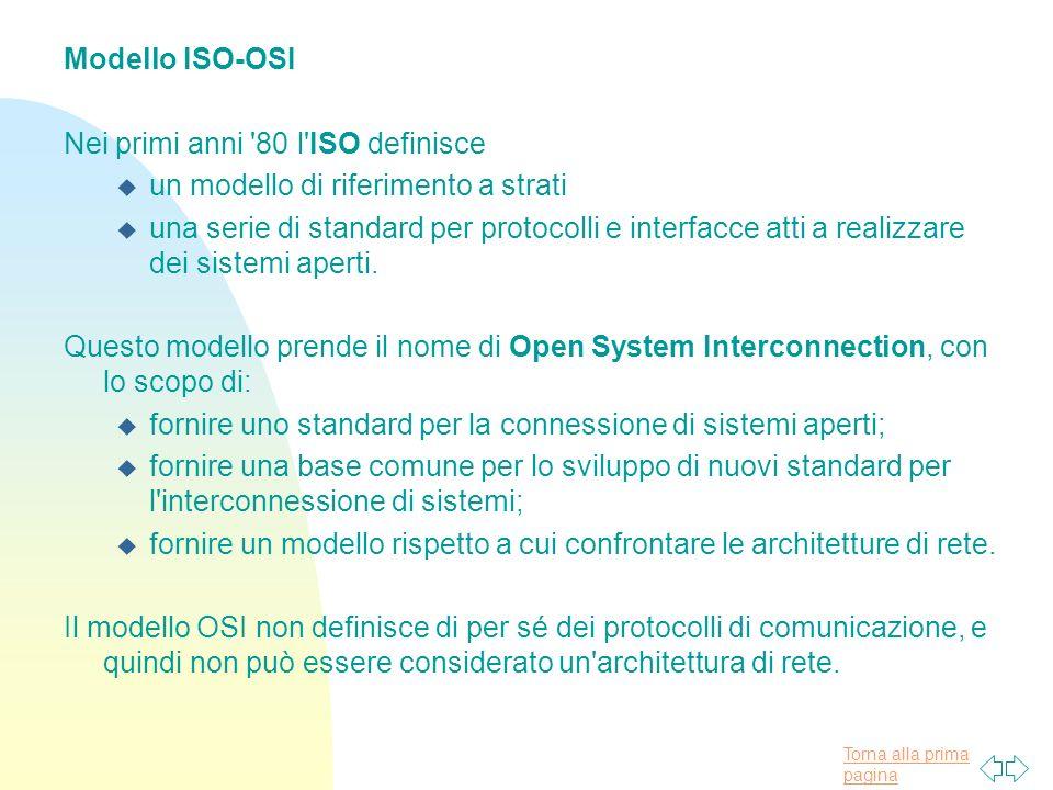 Modello ISO-OSI Nei primi anni 80 l ISO definisce. un modello di riferimento a strati.