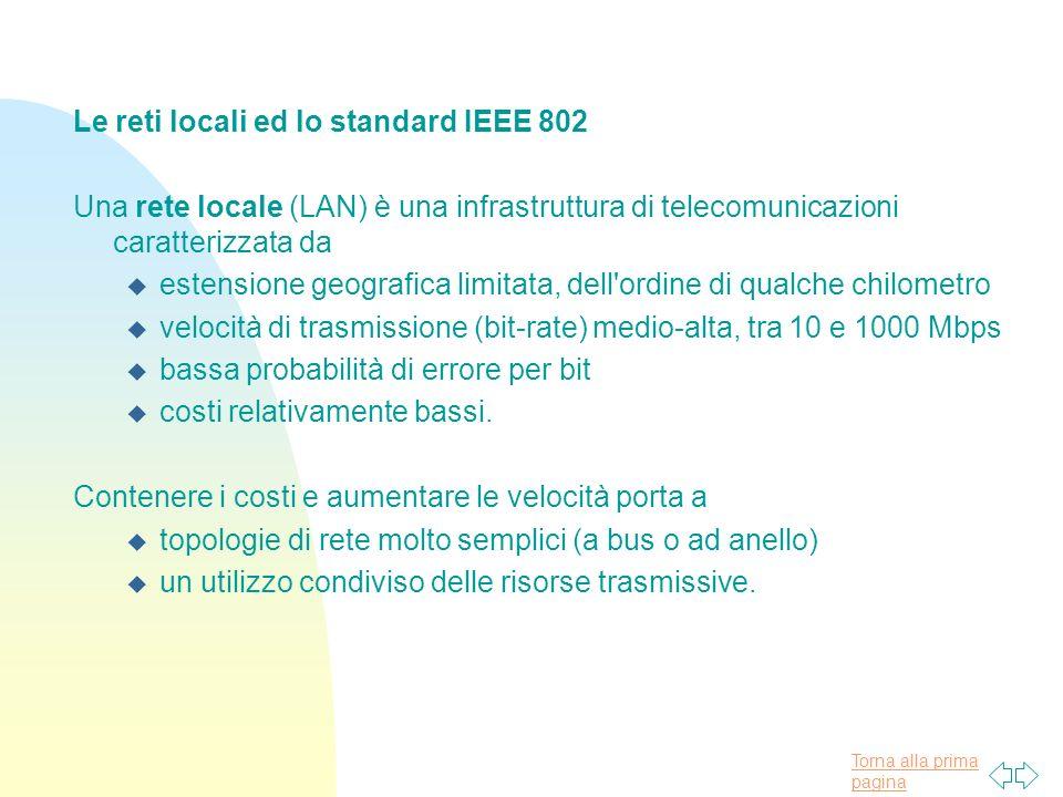 Le reti locali ed lo standard IEEE 802