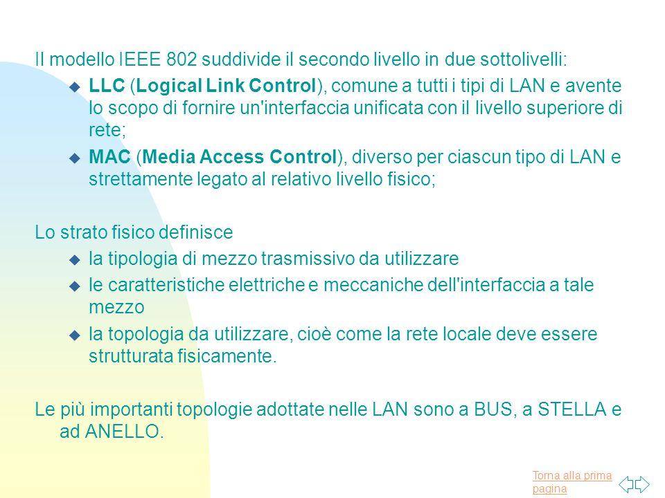 Il modello IEEE 802 suddivide il secondo livello in due sottolivelli: