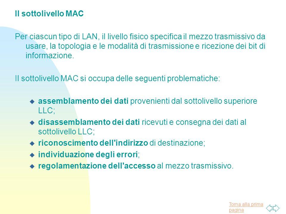 Il sottolivello MAC