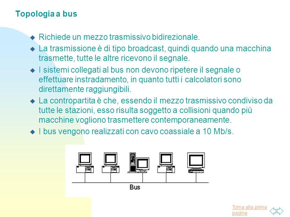 Topologia a bus Richiede un mezzo trasmissivo bidirezionale.