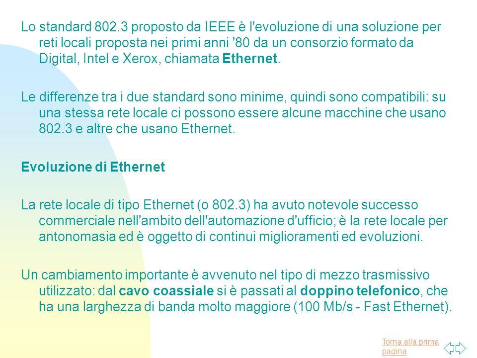 Lo standard 802.3 proposto da IEEE è l evoluzione di una soluzione per reti locali proposta nei primi anni 80 da un consorzio formato da Digital, Intel e Xerox, chiamata Ethernet.