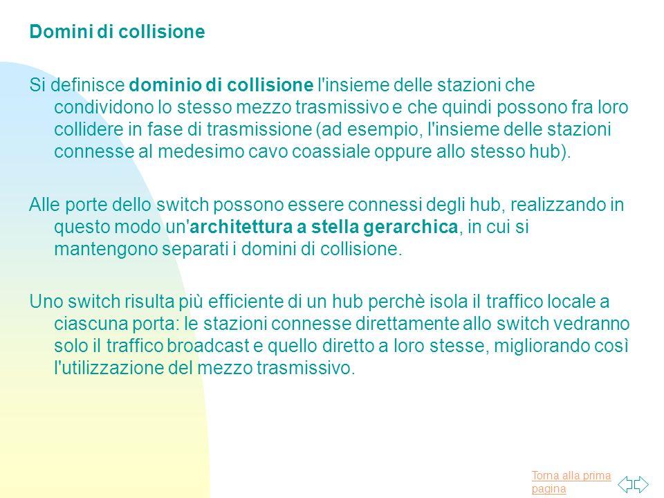 Domini di collisione