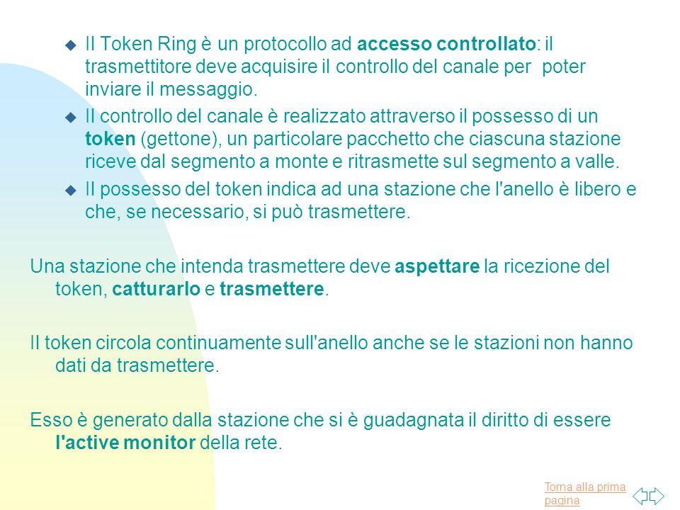 Il Token Ring è un protocollo ad accesso controllato: il trasmettitore deve acquisire il controllo del canale per poter inviare il messaggio.