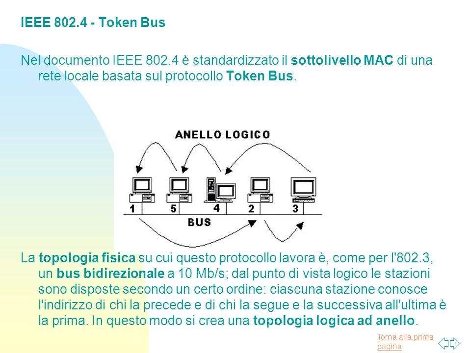 IEEE 802.4 - Token Bus Nel documento IEEE 802.4 è standardizzato il sottolivello MAC di una rete locale basata sul protocollo Token Bus.