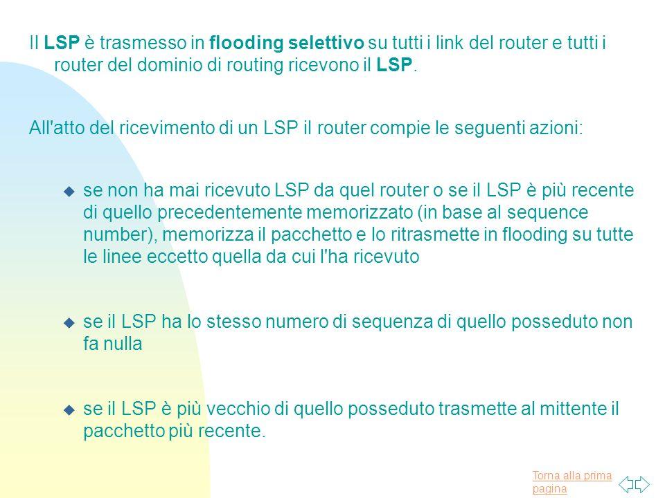 Il LSP è trasmesso in flooding selettivo su tutti i link del router e tutti i router del dominio di routing ricevono il LSP.