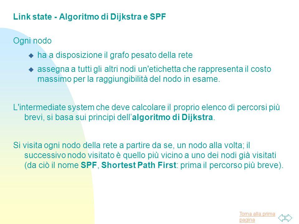 Link state - Algoritmo di Dijkstra e SPF