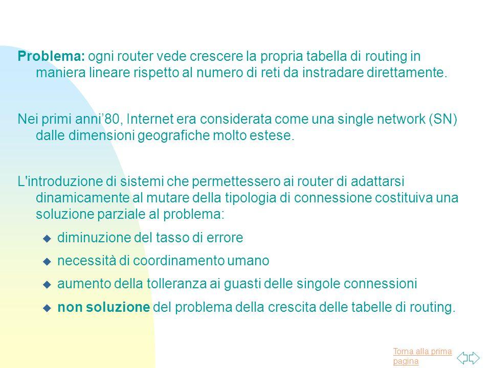 Problema: ogni router vede crescere la propria tabella di routing in maniera lineare rispetto al numero di reti da instradare direttamente.