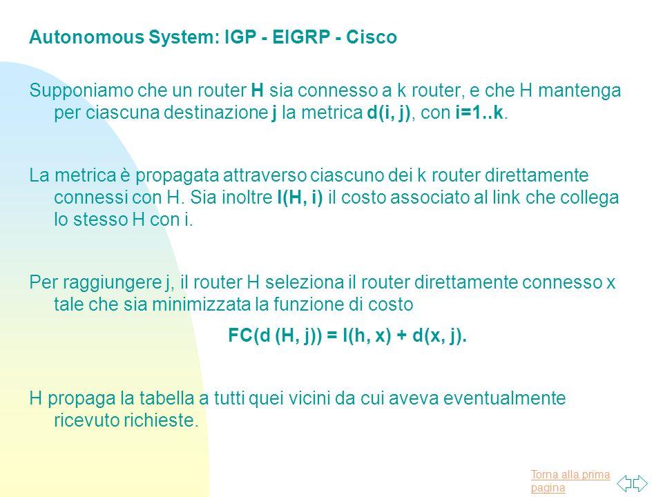 Autonomous System: IGP - EIGRP - Cisco