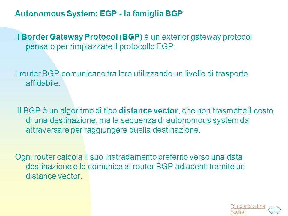 Autonomous System: EGP - la famiglia BGP