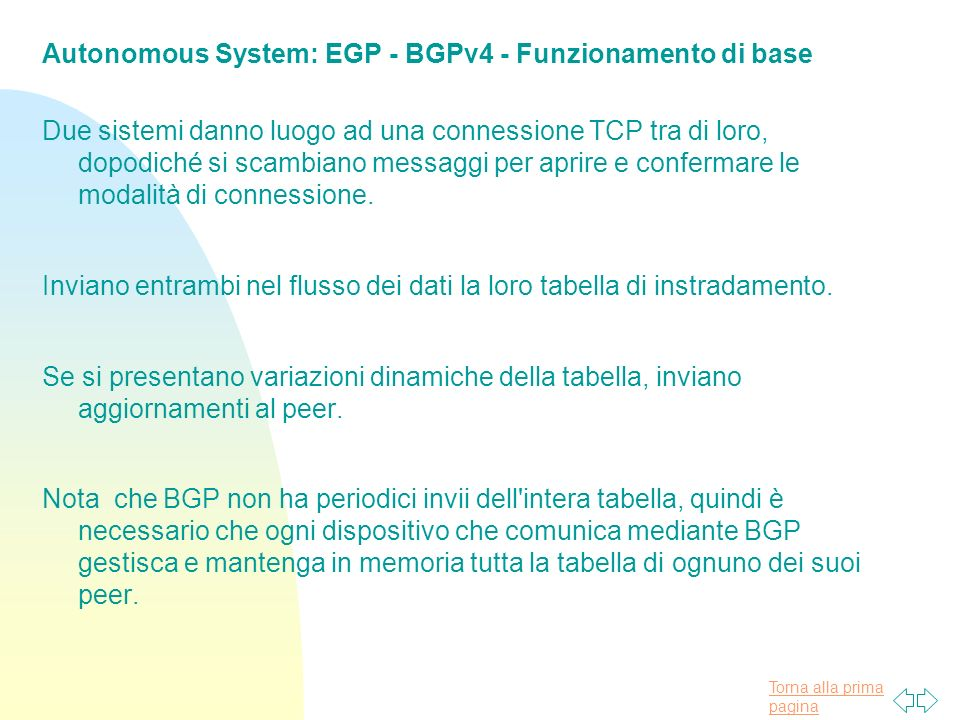 Autonomous System: EGP - BGPv4 - Funzionamento di base