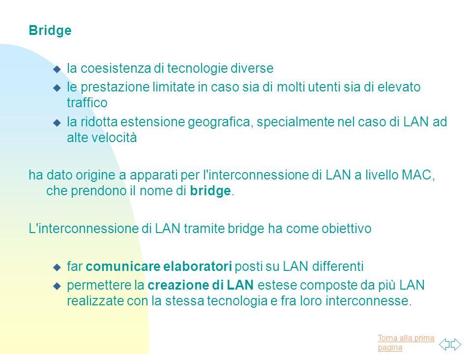 Bridge la coesistenza di tecnologie diverse. le prestazione limitate in caso sia di molti utenti sia di elevato traffico.