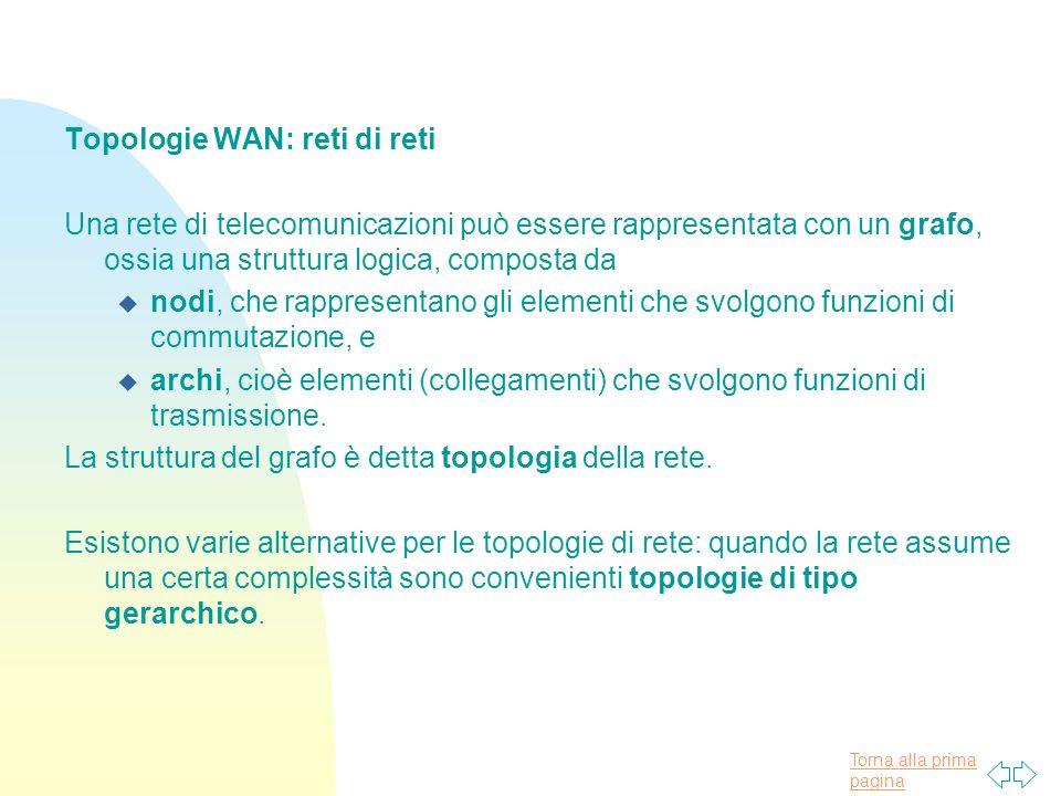 Topologie WAN: reti di reti