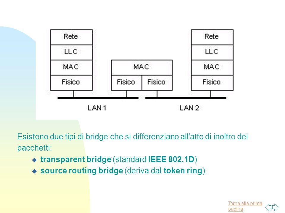 Esistono due tipi di bridge che si differenziano all atto di inoltro dei