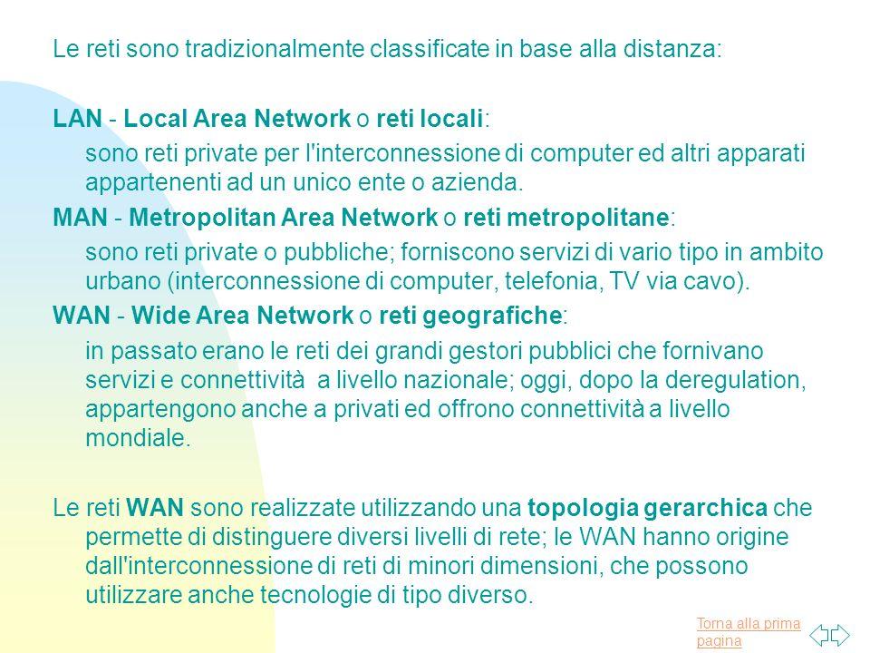 Le reti sono tradizionalmente classificate in base alla distanza: