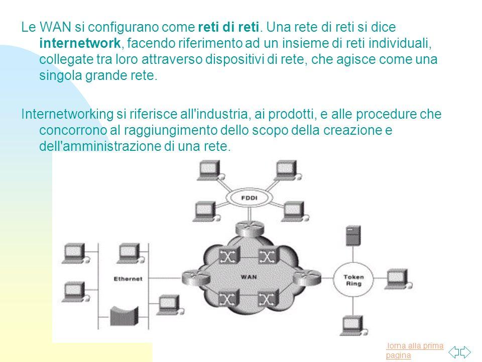 Le WAN si configurano come reti di reti