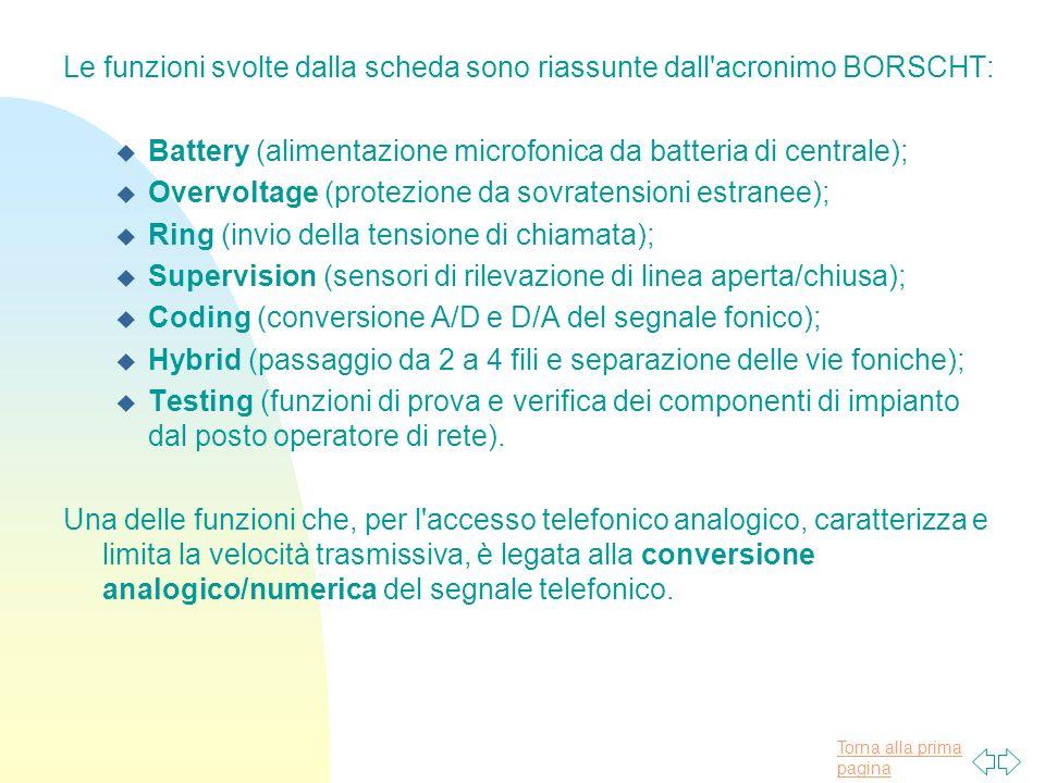 Le funzioni svolte dalla scheda sono riassunte dall acronimo BORSCHT: