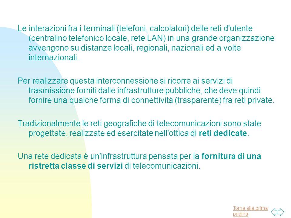 Le interazioni fra i terminali (telefoni, calcolatori) delle reti d utente (centralino telefonico locale, rete LAN) in una grande organizzazione avvengono su distanze locali, regionali, nazionali ed a volte internazionali.