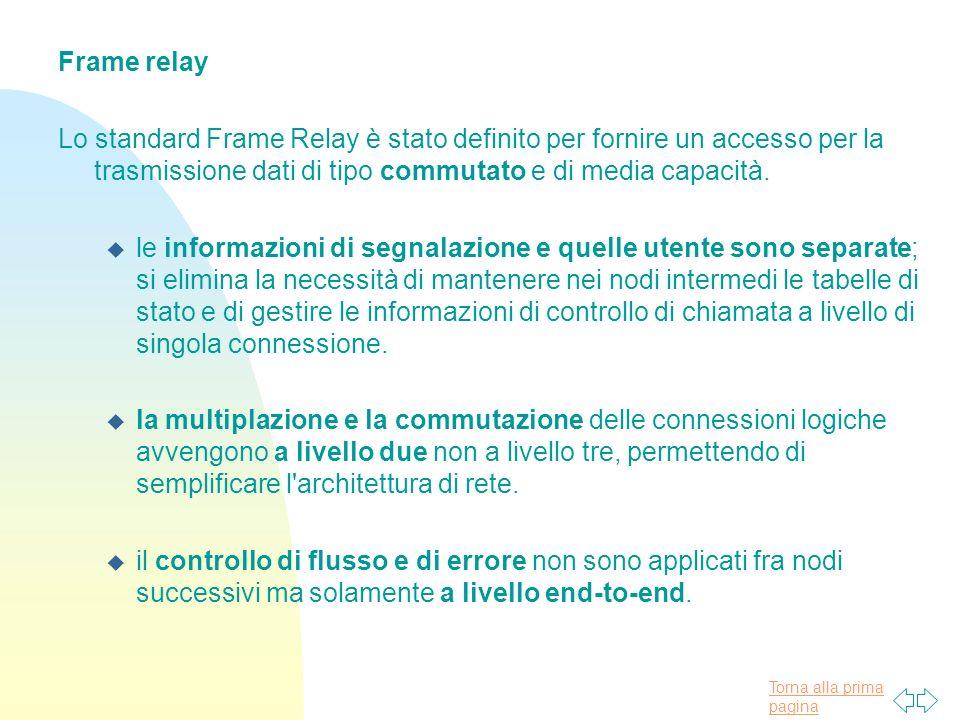 Frame relay Lo standard Frame Relay è stato definito per fornire un accesso per la trasmissione dati di tipo commutato e di media capacità.