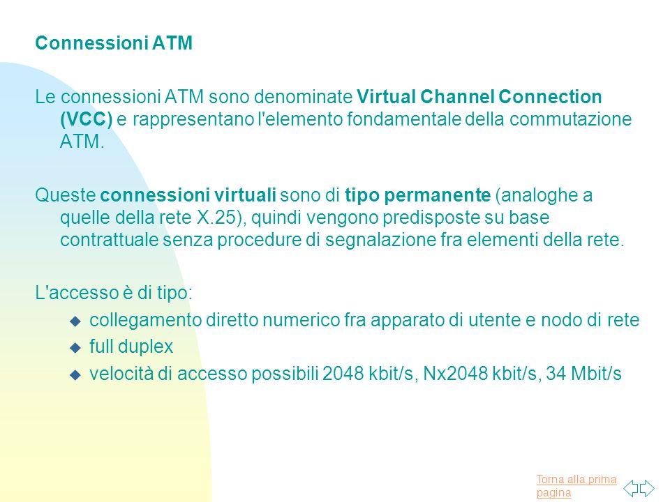 Connessioni ATM Le connessioni ATM sono denominate Virtual Channel Connection (VCC) e rappresentano l elemento fondamentale della commutazione ATM.