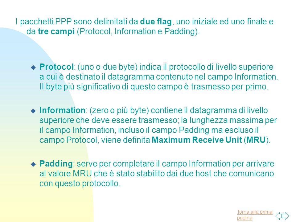 I pacchetti PPP sono delimitati da due flag, uno iniziale ed uno finale e da tre campi (Protocol, Information e Padding).